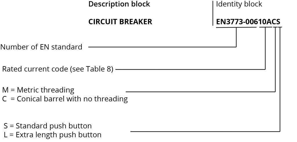 Circuit Breaker Functionality & Accessories